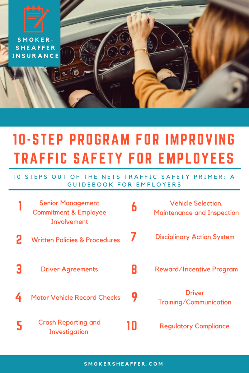 10-STEP PROGRAM FOR IMPROVING TRAFFIC SAFETY FOR EMPLOYEES